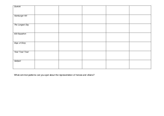 of Narnia- Film Study Worksheet   ANSWERS (for middle/HS religion)