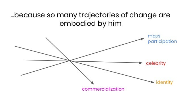 ...because so many trajectories of change are embodied by him identity commercialization mass participation celebrity