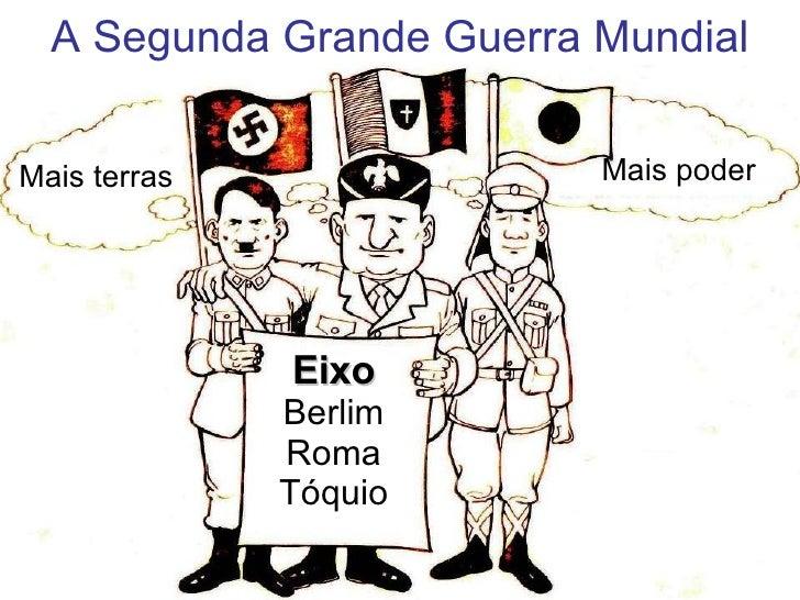 A Segunda Grande Guerra Mundial Eixo  Berlim Roma Tóquio Mais terras Mais poder