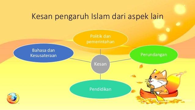 Warisan Islam Di Malaysia