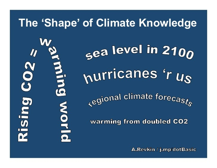 The 'Shape' of Climate Knowledge