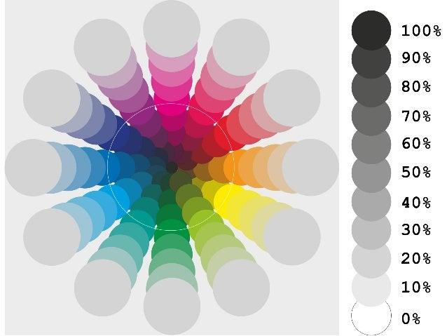 Warna biasa disebut analog warna beda hue yang bersebelahan kombinasi mudah diterima mata dan lebih berani ccuart Images