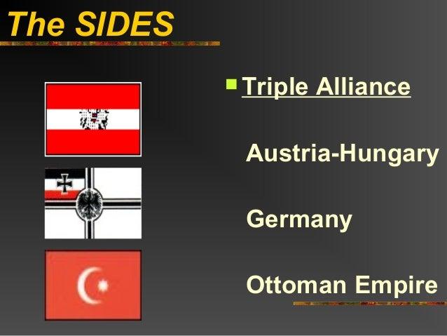 The SIDES             Triple   Alliance             Austria-Hungary             Germany             Ottoman Empire