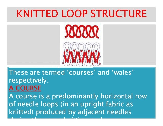 Knitting Loop Structure : Warp and weft knitting  phpapp