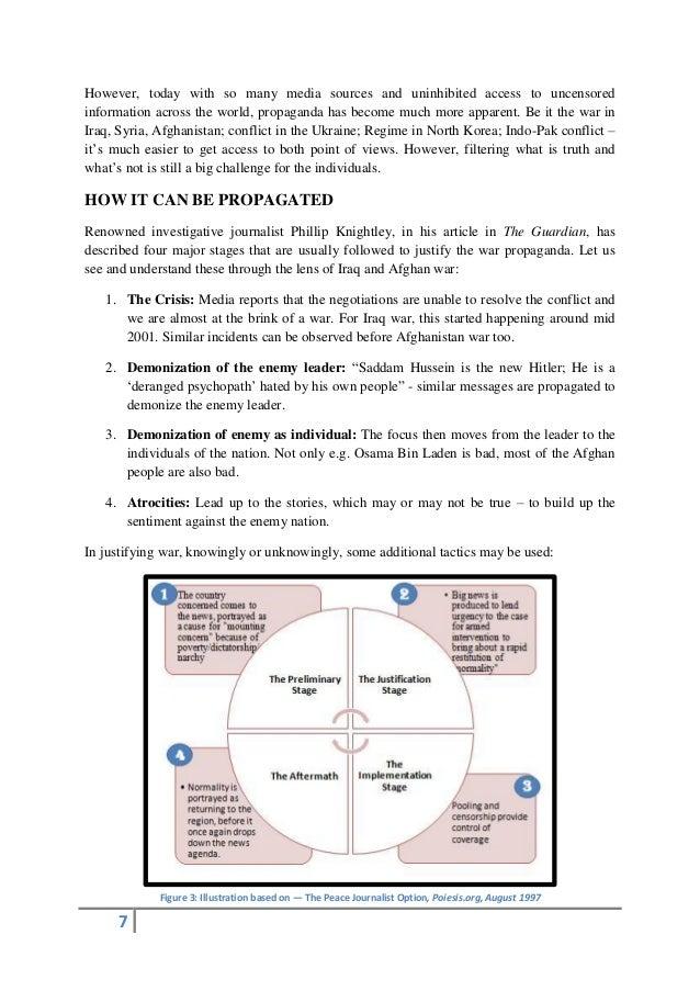 DLP Publications