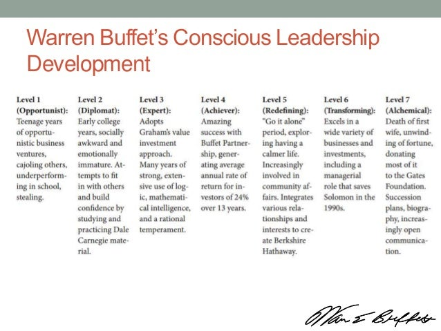 essay by warren buffet The leadership style of warren buffett essay sample warren buffett (buffett) is the world's second-wealthiest person and one of its most successful investors.