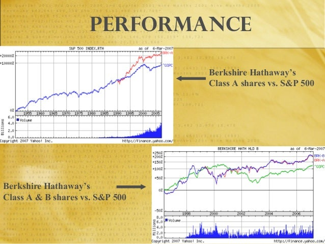 Reviewing Berkshire Hathaway's 2nd Quarter Earnings