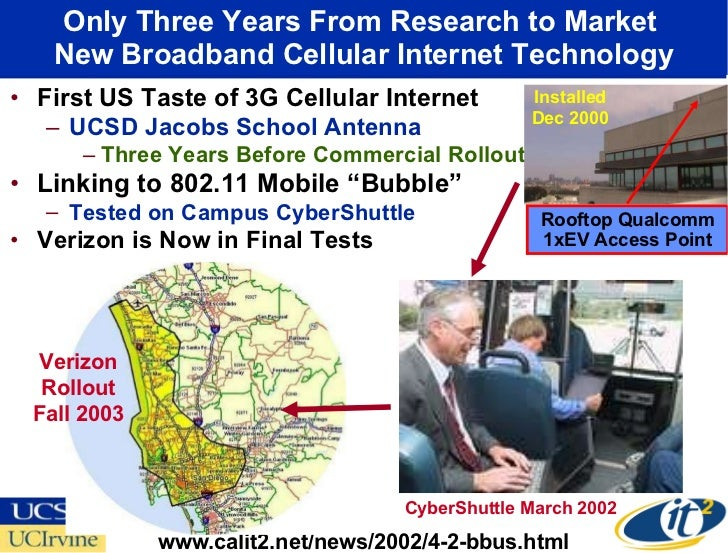 """a research on the v chip the future of telecommunication It & telecom invest in  future"""" a great deal of ict research is also carried  out in the competence  the german chip producer infineon and the american."""