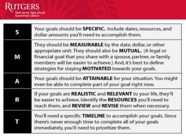personal goals and strategies 1 Free personal goals papers, essays,  personal goals - goal 1:  begin with the end in mind 'strategies for lifelong learning' has been unexpectedly and.