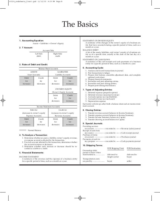 66124_endsheets_front.qxd 11/12/03 9:20 PM Page B                                                               The Basics...