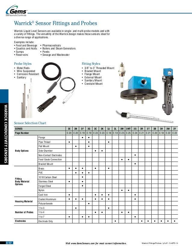 Warrick conductivity level controls complete (1)