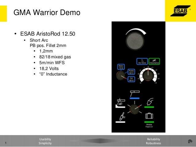 GMA Warrior Demo  ESAB AristoRod 12.50  Short Arc PB pos. Fillet 2mm  1,2mm  82/18 mixed gas  5m/min WFS  18,2 Volts...