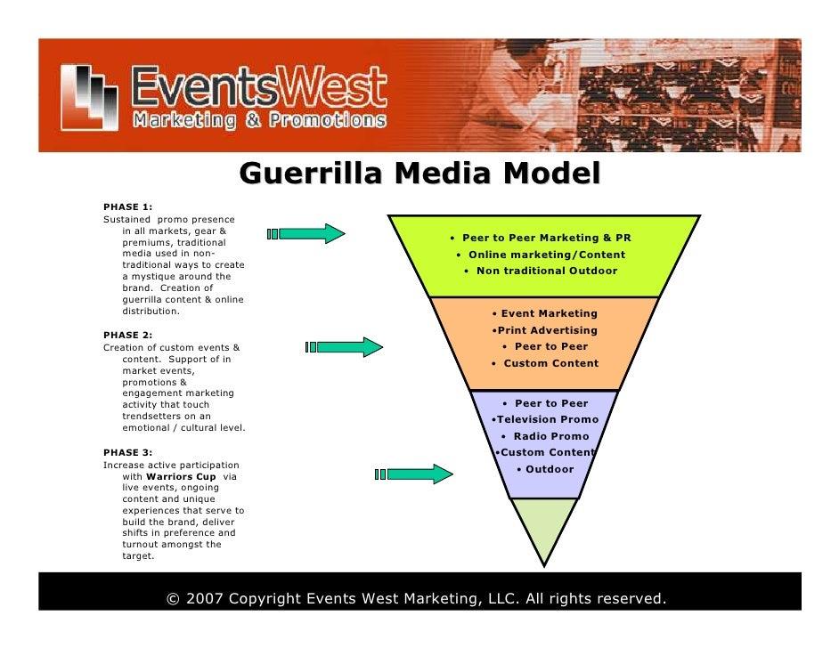 Sample Marketing Presentation/Plan