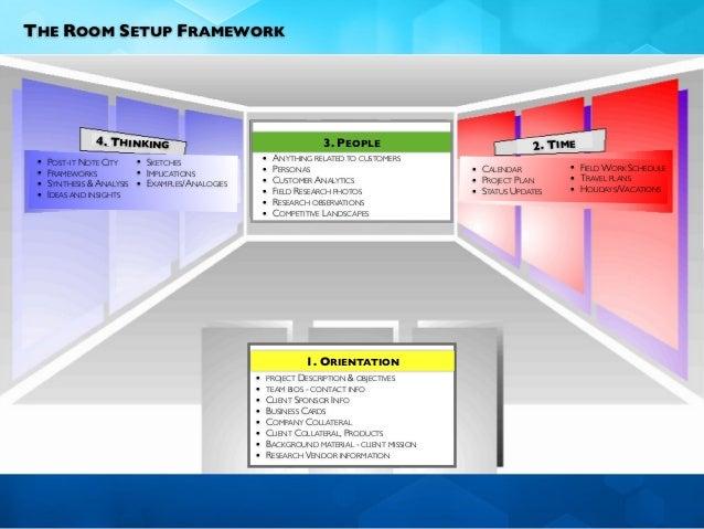 work schedule layout