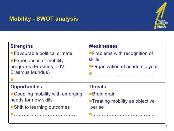 Telus SWOT Analysis, Competitors & USP