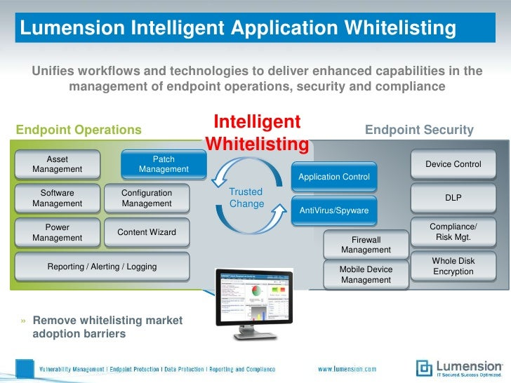 Lumension Endpoint Management And Security Suite 2012