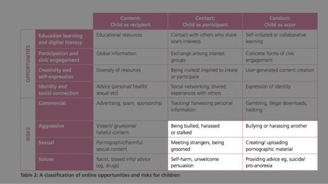 MEDIENBILDUNG (WOLF/DUWE/RUMMLER 2011)  • Vermittlung zwischen  • kulturellem Medienhandeln  • Medienaneignung  • Entwickl...