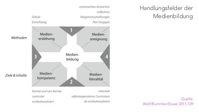 Kontakt  !  Prof. Dr. Karsten D. Wolf  !  lab medienbildung | bildungsmedien  ZeMKI  Universität Bremen  !  @kadewe  !  wo...