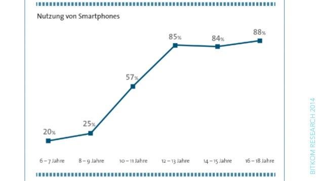 Risikofaktoren für Deviantes Verhalten am Beispiel (Cyber-)Bullying:  Exzessives Onlineverhalten & Sexting (Wachs/Wolf 201...