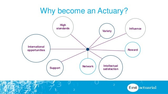 how to become a good actuary