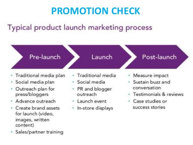 Warzone inside marketing plan for Media launch plan template