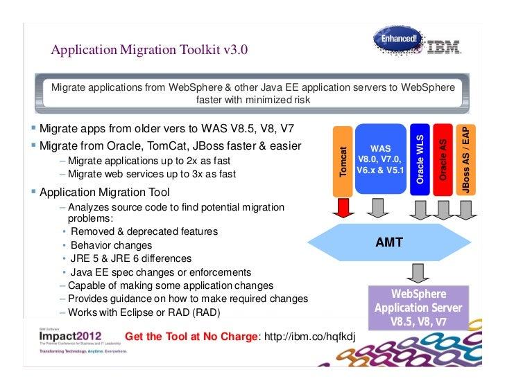 websphere application server developer tools for eclipse v8.5