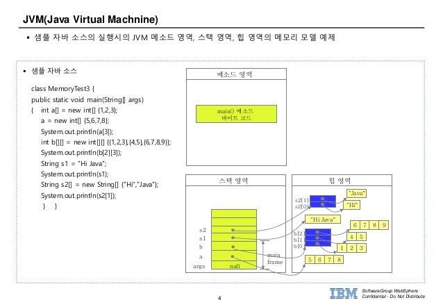 IBM JVM 소개 - Oracle JVM 과 비교