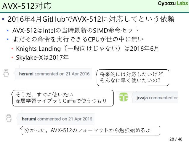 • 2016年4月GitHubでAVX-512に対応してという依頼 • AVX-512はIntelの当時最新のSIMD命令セット • まだその命令を実行できるCPUが世の中に無い • Knights Landing(一般向けじゃない)は2016...