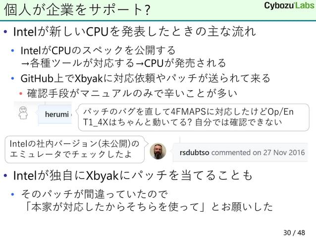• Intelが新しいCPUを発表したときの主な流れ • IntelがCPUのスペックを公開する →各種ツールが対応する→CPUが発売される • GitHub上でXbyakに対応依頼やパッチが送られて来る • 確認手段がマニュアルのみで辛いこと...