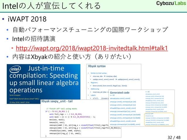 • iWAPT 2018 • 自動パフォーマンスチューニングの国際ワークショップ • Intelの招待講演 • http://iwapt.org/2018/iwapt2018-invitedtalk.html#talk1 • 内容はXbyakの...