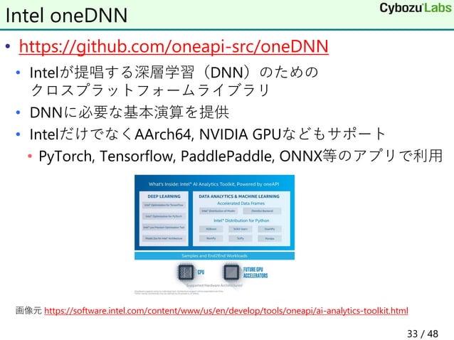 • https://github.com/oneapi-src/oneDNN • Intelが提唱する深層学習(DNN)のための クロスプラットフォームライブラリ • DNNに必要な基本演算を提供 • IntelだけでなくAArch64, NV...