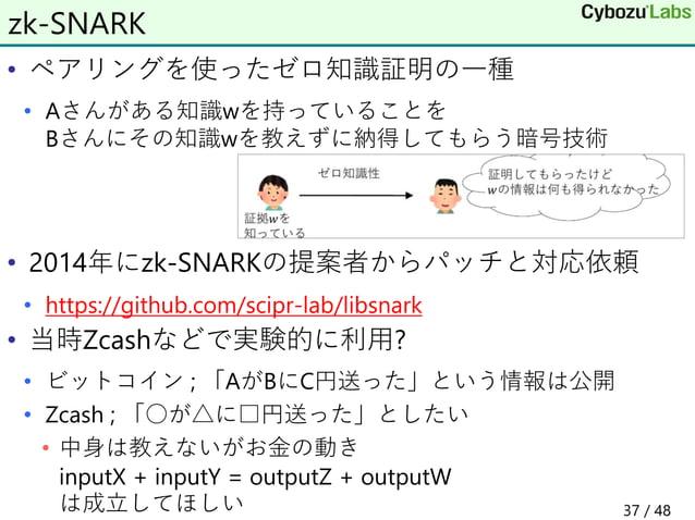 • ペアリングを使ったゼロ知識証明の一種 • Aさんがある知識wを持っていることを Bさんにその知識wを教えずに納得してもらう暗号技術 • 2014年にzk-SNARKの提案者からパッチと対応依頼 • https://github.com/sc...