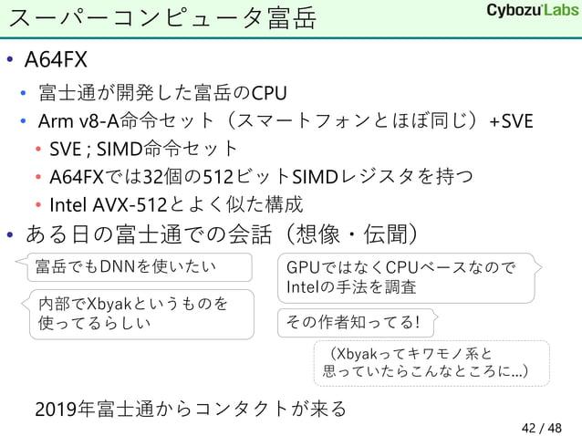 • A64FX • 富士通が開発した富岳のCPU • Arm v8-A命令セット(スマートフォンとほぼ同じ)+SVE • SVE ; SIMD命令セット • A64FXでは32個の512ビットSIMDレジスタを持つ • Intel AVX-51...