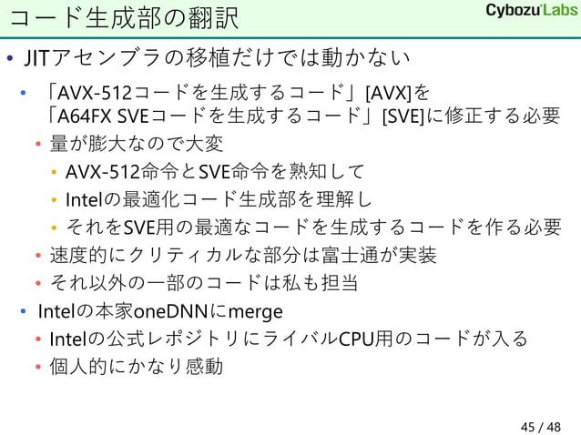 • JITアセンブラの移植だけでは動かない • 「AVX-512コードを生成するコード」[AVX]を 「A64FX SVEコードを生成するコード」[SVE]に修正する必要 • 量が膨大なので大変 • AVX-512命令とSVE命令を熟知して •...