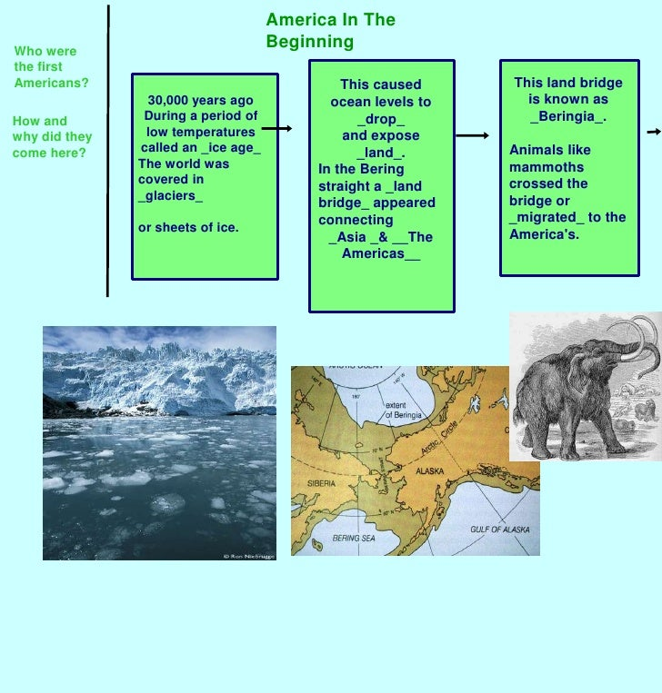 America In The Beginning<br />Who were the first Americans?<br />This land bridge is known as _Beringia_.<br />Animals lik...