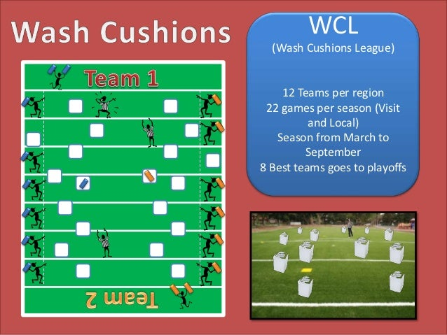WCL  (Wash Cushions League)    12 Teams per region 22 games per season (Visit          and Local)   Season from March to  ...