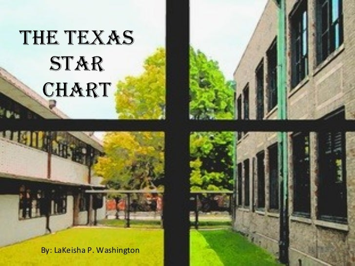The Texas Star Chart By: LaKeisha P. Washington