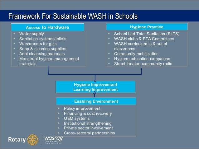 2015 Wash E Summit Part 2 Wash In Schools Beyond