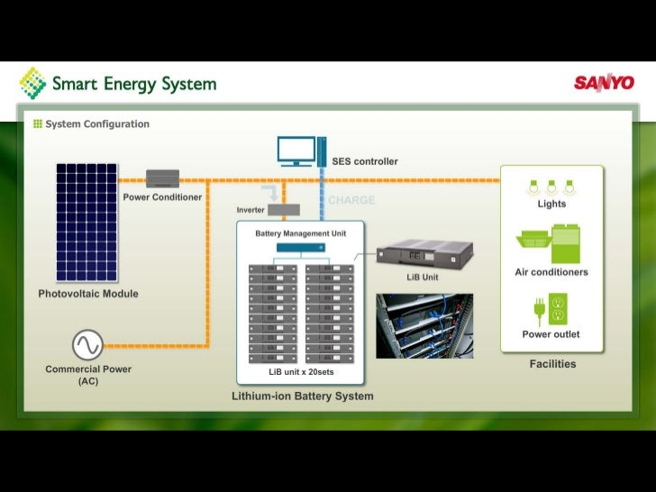 Byron Washom S Microgrid Guest Lecture