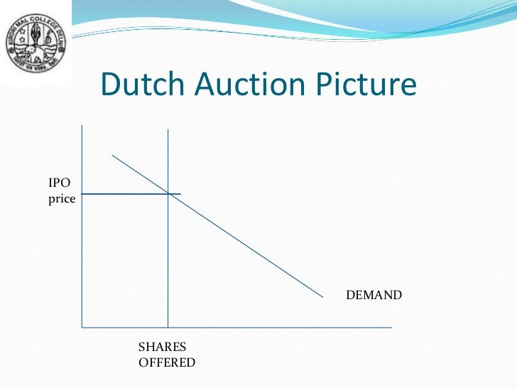 Dutch auction ipo fees