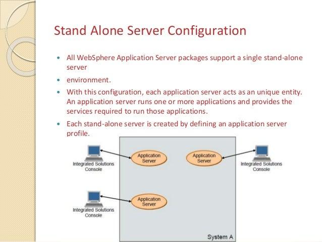 Application server vs web server vs web container in hindi.