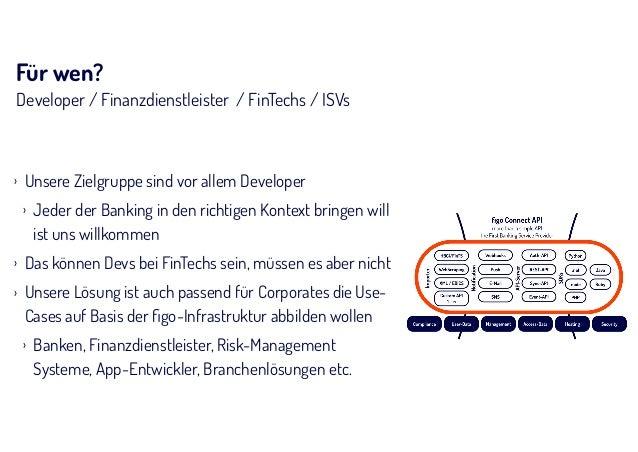 Für wen? Developer / Finanzdienstleister / FinTechs / ISVs › Unsere Zielgruppe sind vor allem Developer › Jeder der Bankin...