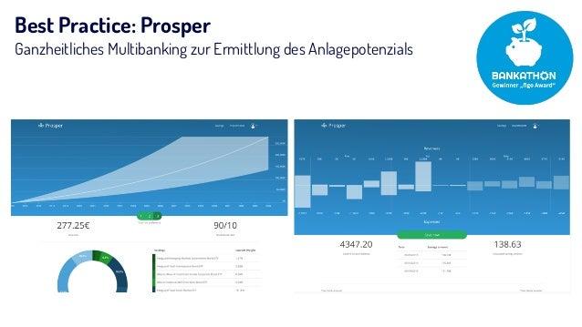 Best Practice: Prosper Ganzheitliches Multibanking zur Ermittlung des Anlagepotenzials