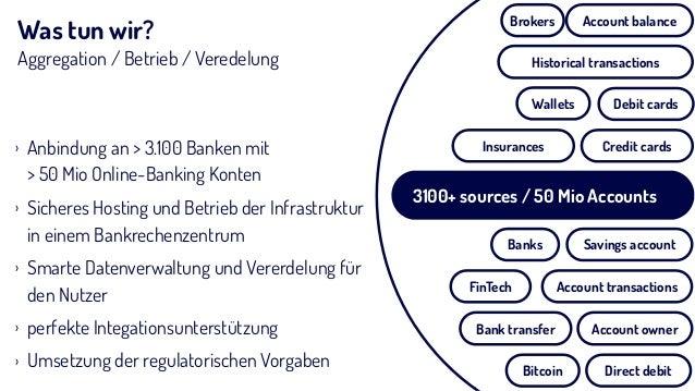 Was tun wir? Aggregation / Betrieb / Veredelung › Anbindung an > 3.100 Banken mit  > 50 Mio Online-Banking Konten › Siche...
