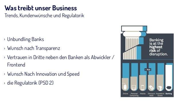 Was treibt unser Business Trends, Kundenwünsche und Regulatorik › Unbundling Banks › Wunsch nach Transparenz › Vertrauen i...