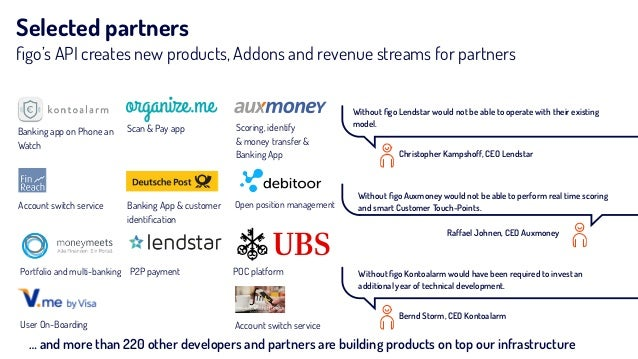 Selected partners figo's API creates new products, Addons and revenue streams for partners Without figo Kontoalarm would hav...