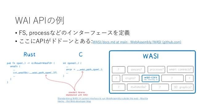 WAI APIの例 • FS, processなどのインターフェースを定義 • ここにAPIがドドーンとある:WASI/docs.md at main · WebAssembly/WASI (github.com) Standardizing ...