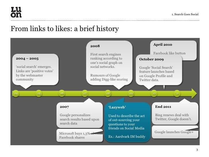WassUp Recap -  June 2012 - part 1 Slide 3