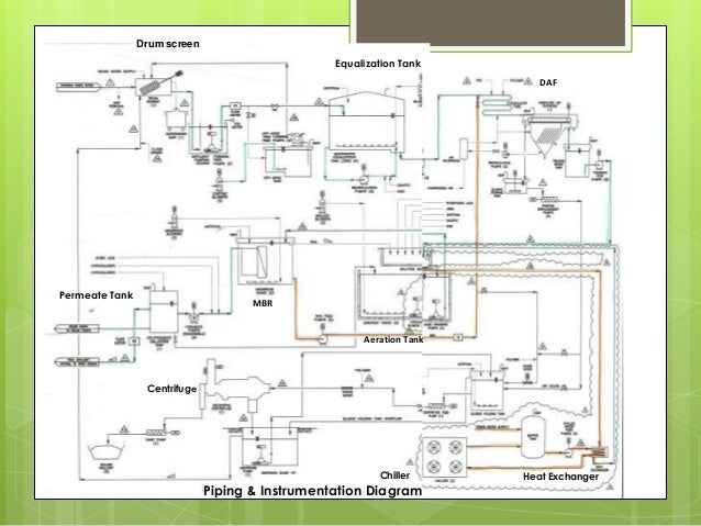 Wast Cy402 Industrial Wastewater Treatment Process