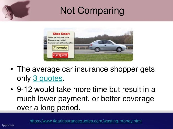 Insurance Deductible Car Average